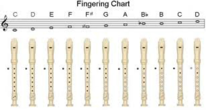 Learn to Play Recorder - Colburn